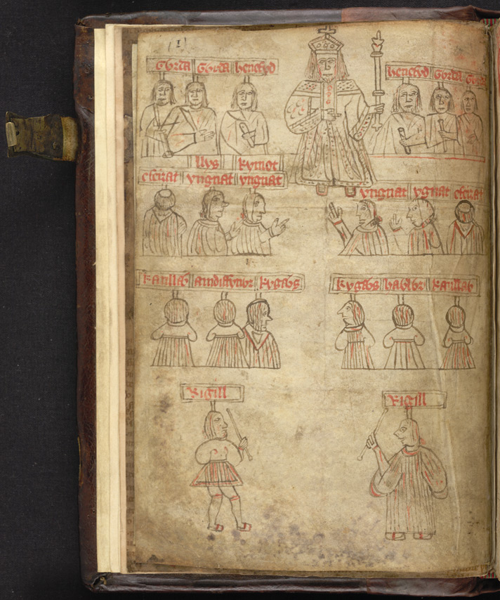 Drawing Of A Welsh Law Court In Session, In The Demetian Version Of 'The Law Of Hywel Dda'